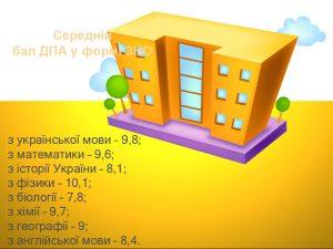 2018-2019 н.р.