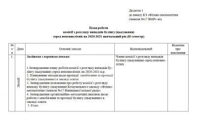 План роботи комісії з розгляду випадків булінгу